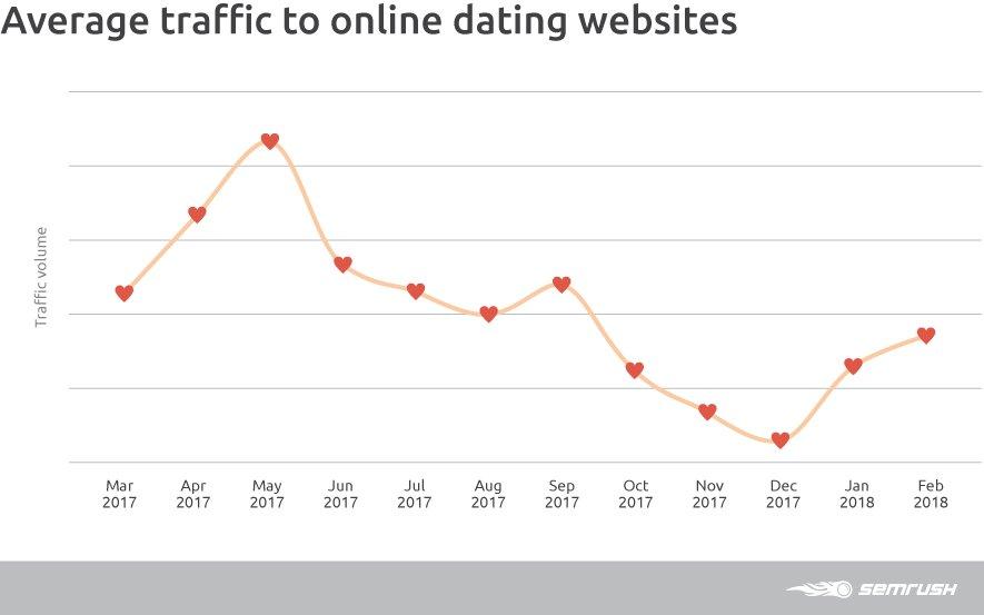 Tkof online dating
