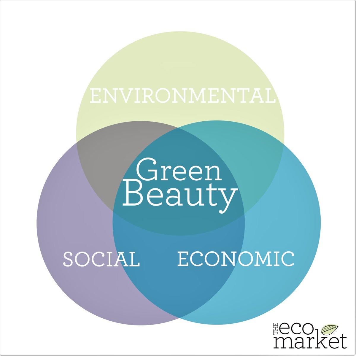 The Eco Market (@TheEcoMarketKW)   Twitter