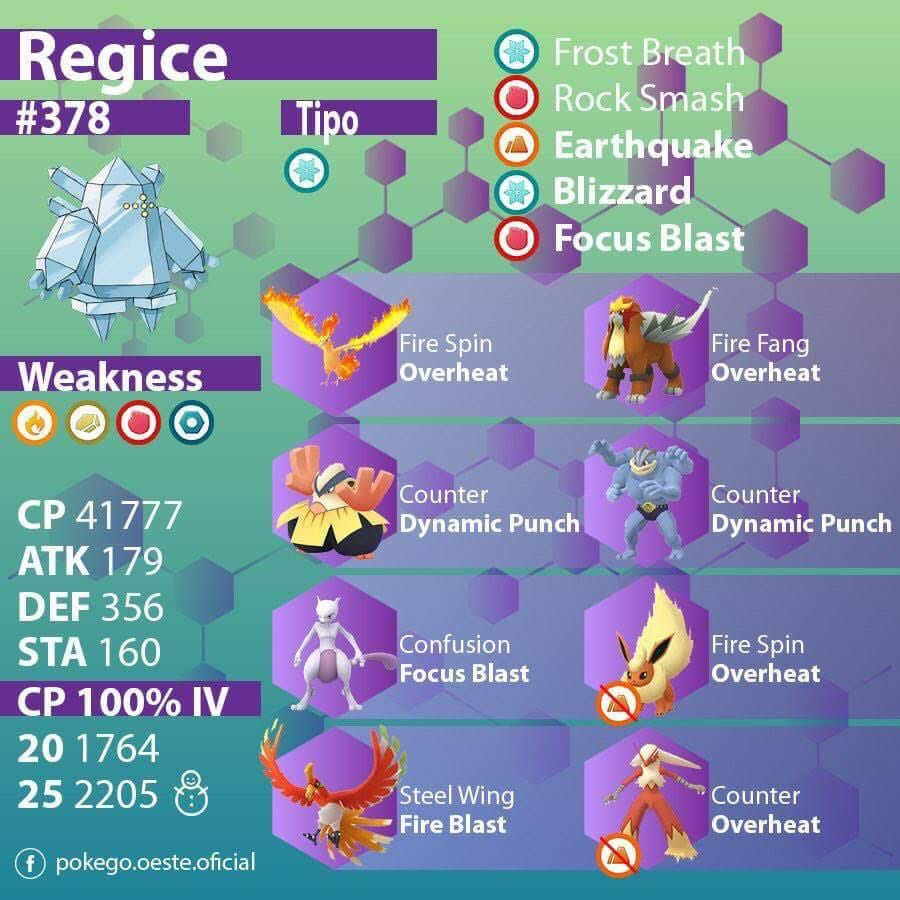 Engel Go On Twitter Regis Family Iv Cp Chart And Counters Ceadiscord Leekduck Pgraidleader Stardustpokmngo Thesilphroad Pokemongoapp Regis Raidbosses Regirock Regice Registeel Pokemongo Catchemall Https T Co