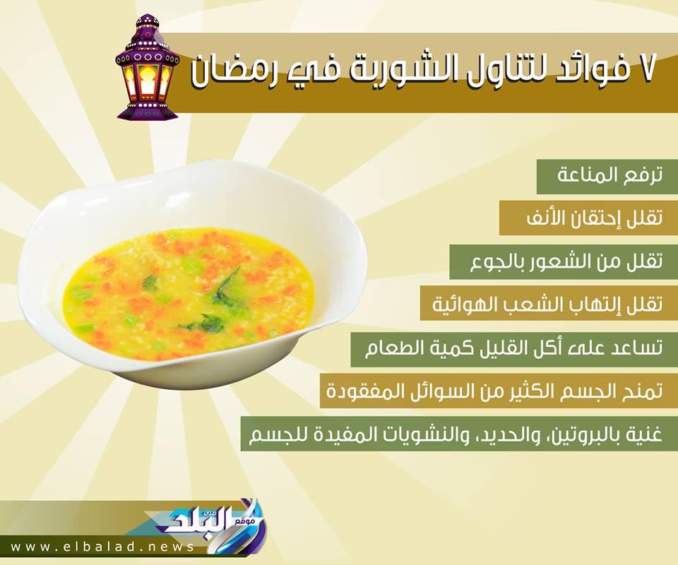 صدى البلد Di Twitter صدى البلد 7 فوائد لتناول الشوربة في رمضان