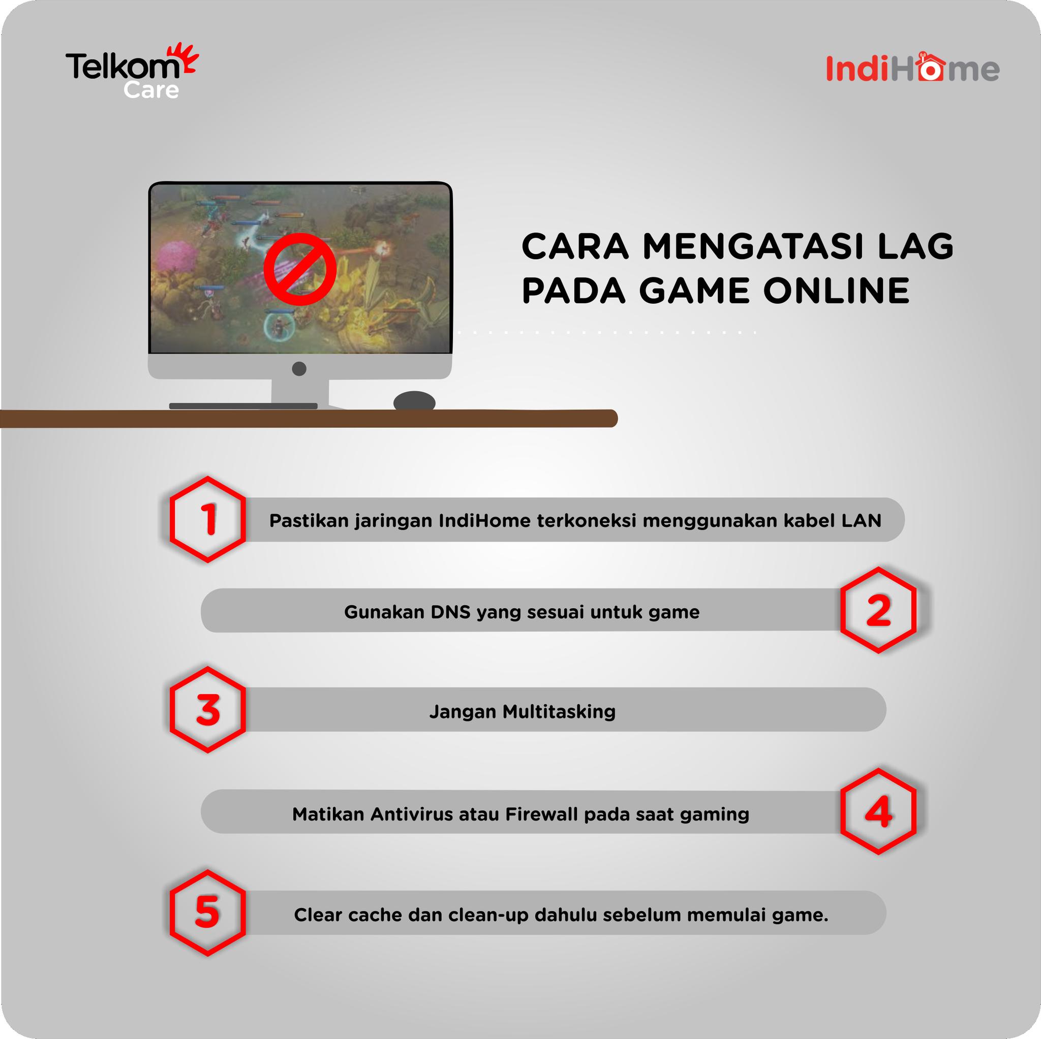 Telkom Care na Twitteru: