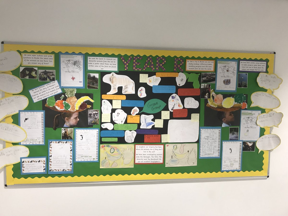 The Dolphin School On Twitter Where Do Animals Live If They Aren T In The Zoo Octopus And Turtle Class Really Enjoyed Their Last Enquiry Look At All Their Fantastic Writing Map What other options do i have to ask that kind of question? octopus and turtle class really enjoyed