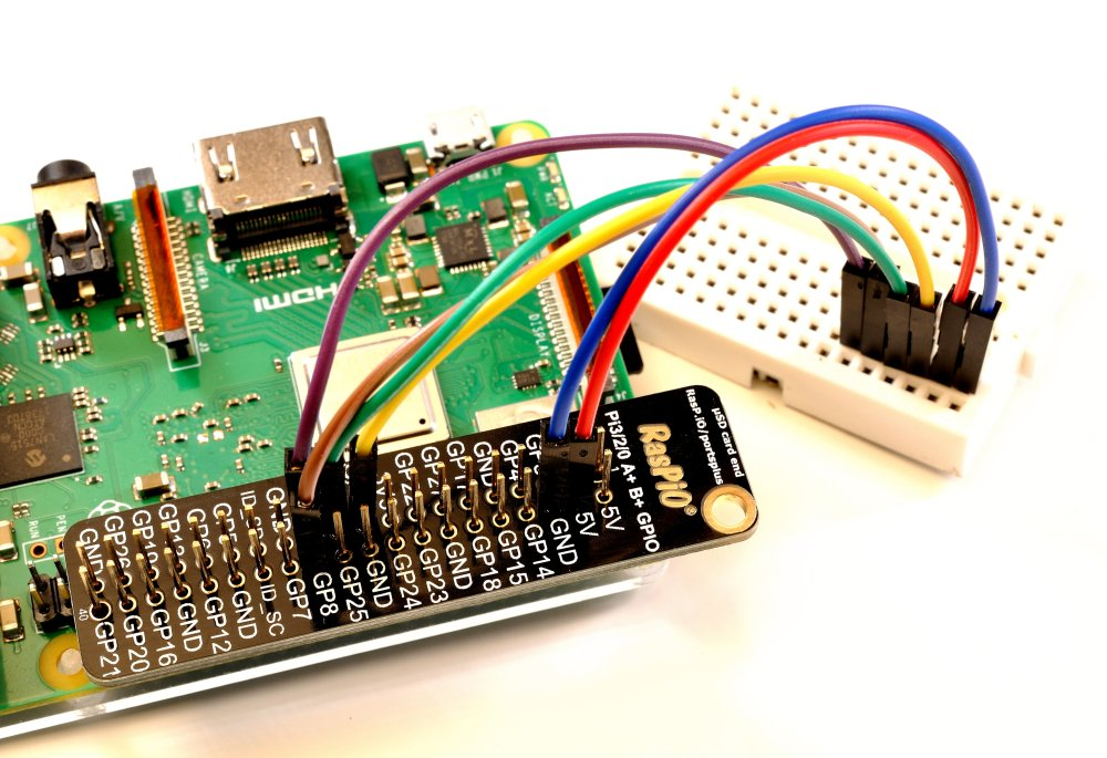 RT40840 portsplus picademy pour Raspberry Pi RASPIO