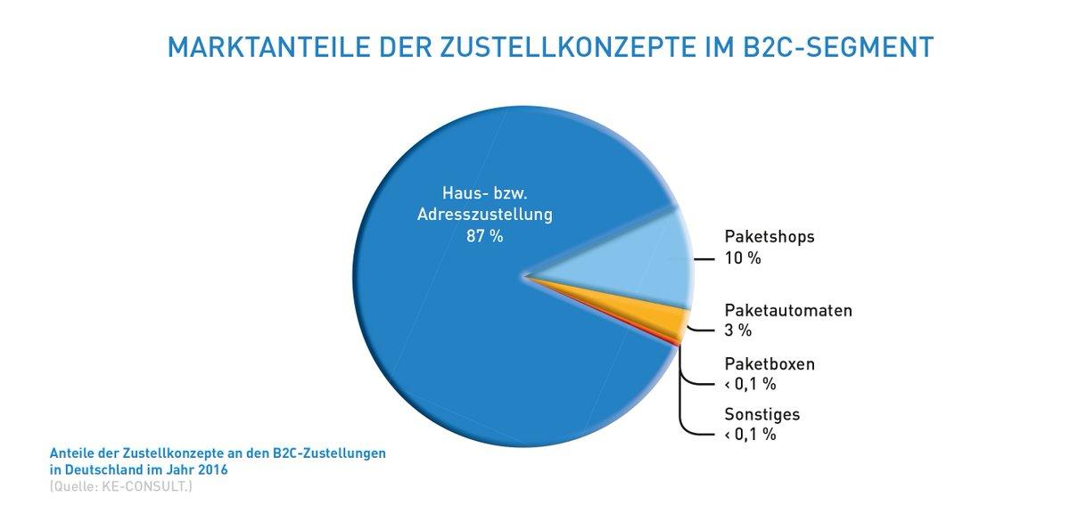zeitknoten.de