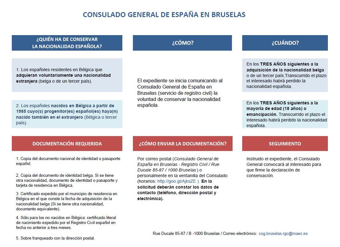 ConsuladoEspBruselas (@CGEspBruselas) | Twitter