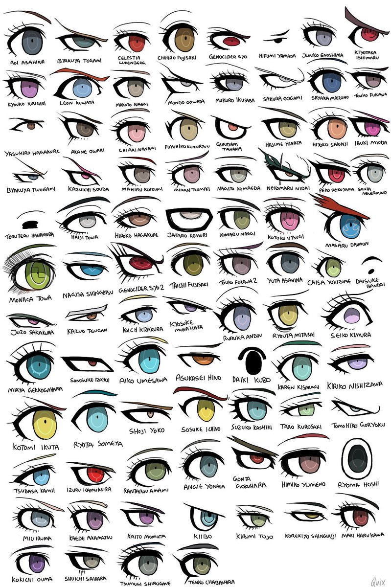 All Danganronpa Character's Eyes.  DR1, SDR2, DRAE, DR3, Student Council, DRV3.