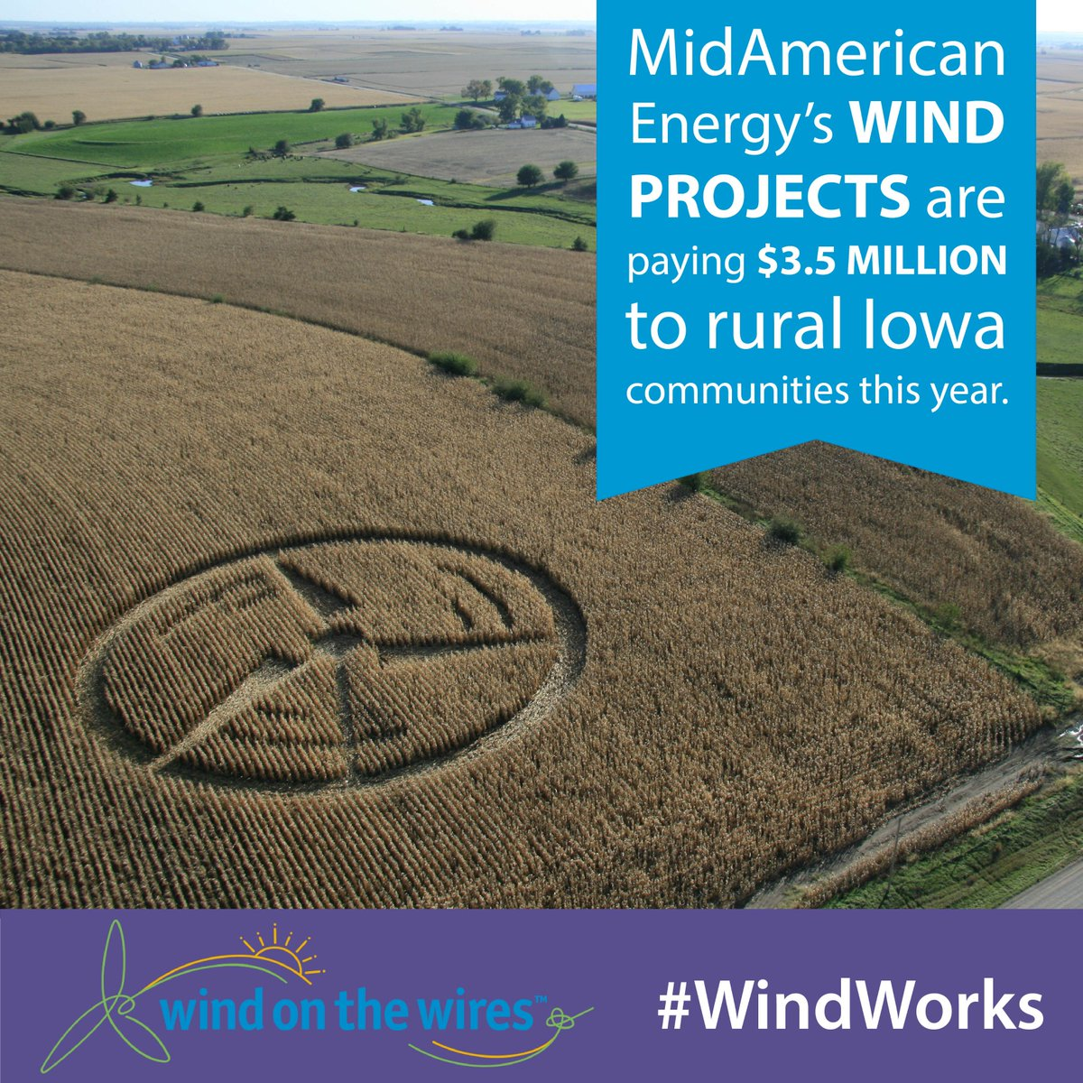 Wind On The Wires Twitter Energy In Iowa Will Help Keep Wiring Money Rates Electric Stable For Utility Customers Put More Pockets Of Farmers