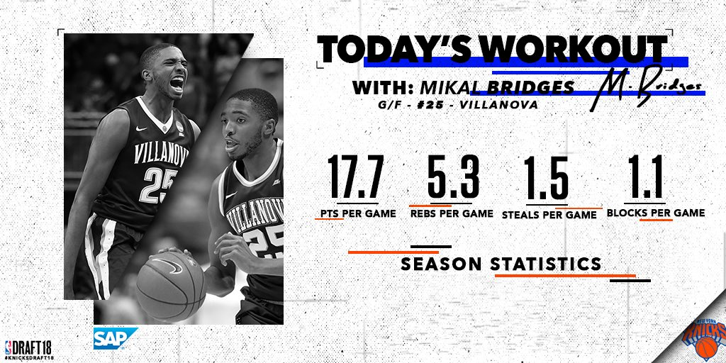 Y'all were ready for this one. Next up, Mikal Bridges.