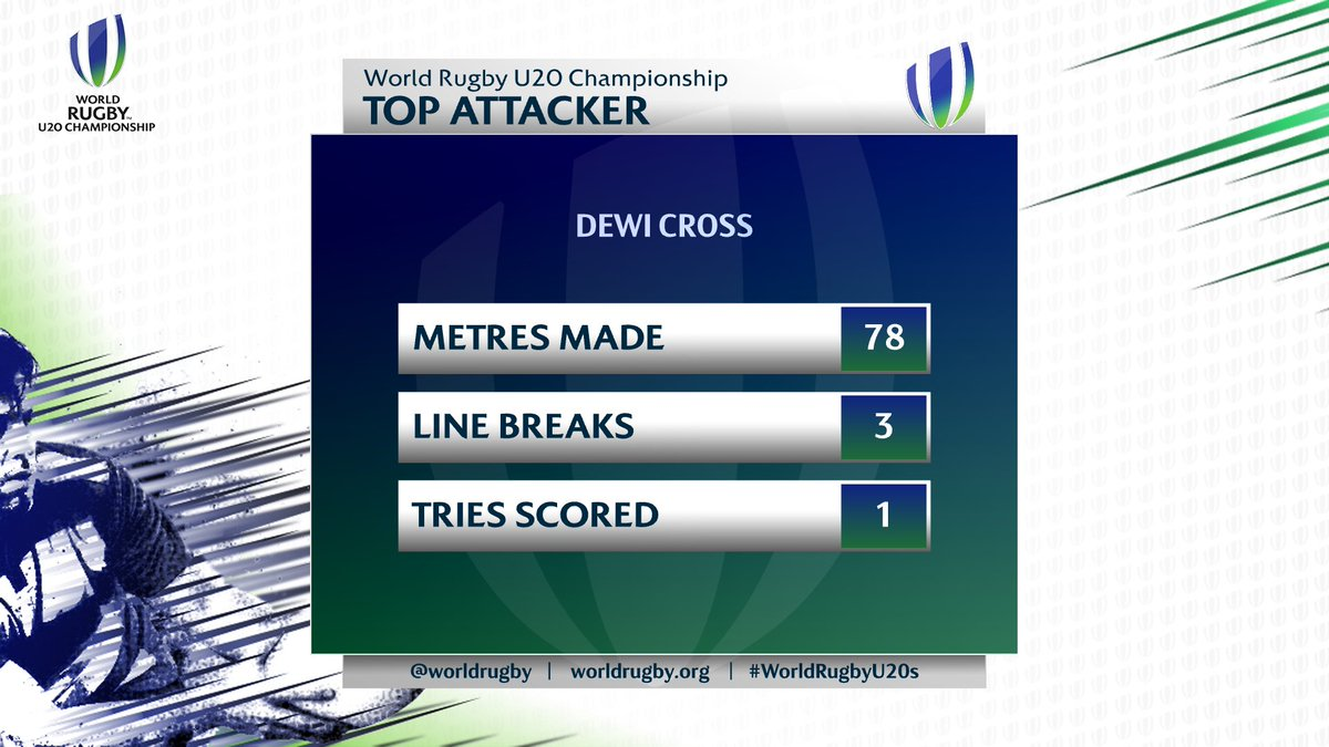 World Rugby on Twitter: