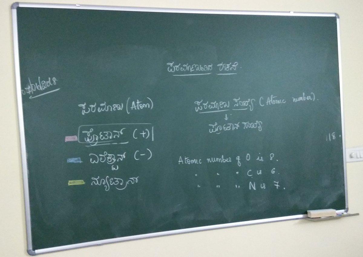 Русский язык: фонетика, фонология, орфоепия, графика,