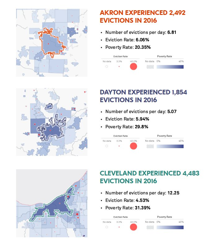 Eviction Lab on Twitter: