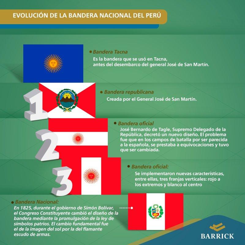 creacion de las tres banderas
