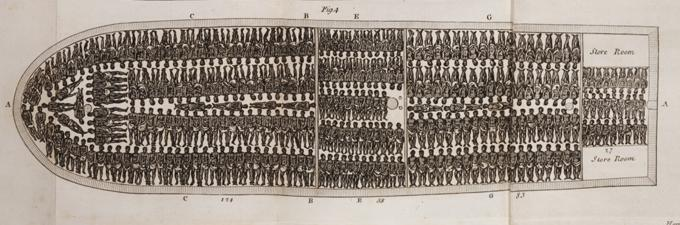 Essay on slavery in america
