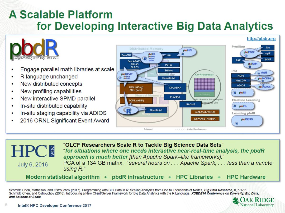 Kirk Borne On Twitter The Programming With Bigdata In R Pbdr