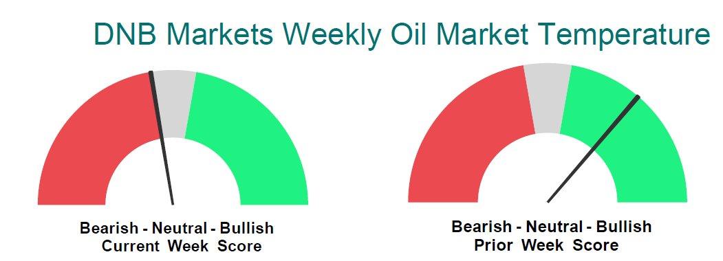 Libyskt oljefalt nedstangt
