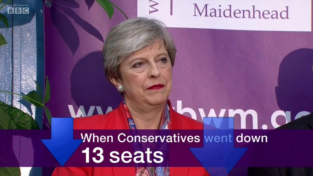 One year on from #ge2017
