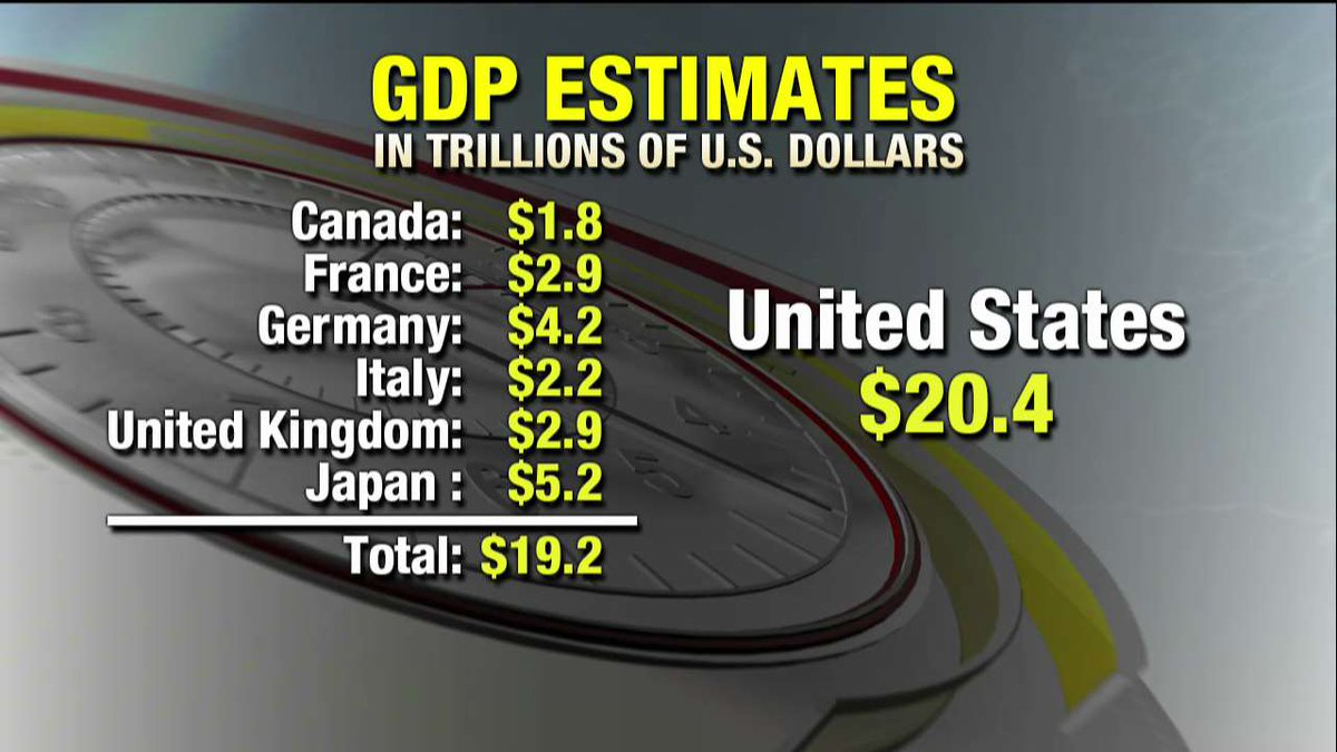 Росію слід було б пустити назад у G8, - Трамп - Цензор.НЕТ 3632