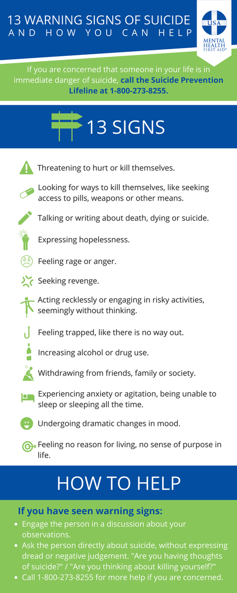 Here is how you can HELP PREVENT SUICIDE.    If someone you love exhibits these warning signs, take action.  HT @MHFirstAidUSA #MentalHealth #DestigmatizeDepression #Life #Wisdom #DestigmatizeSuicide #Health #Healthcare #AnthonyBourdain #KateSpade #Depression #SaveLives<br>http://pic.twitter.com/G3p4ww6rY6
