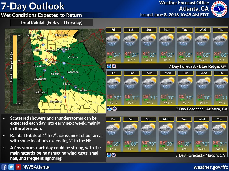 Nws Atlanta On Twitter Chances Of Rain Will Increase Today And Will Continue To Increase Into Next Week Especially Into The Afternoon And Evening Hours