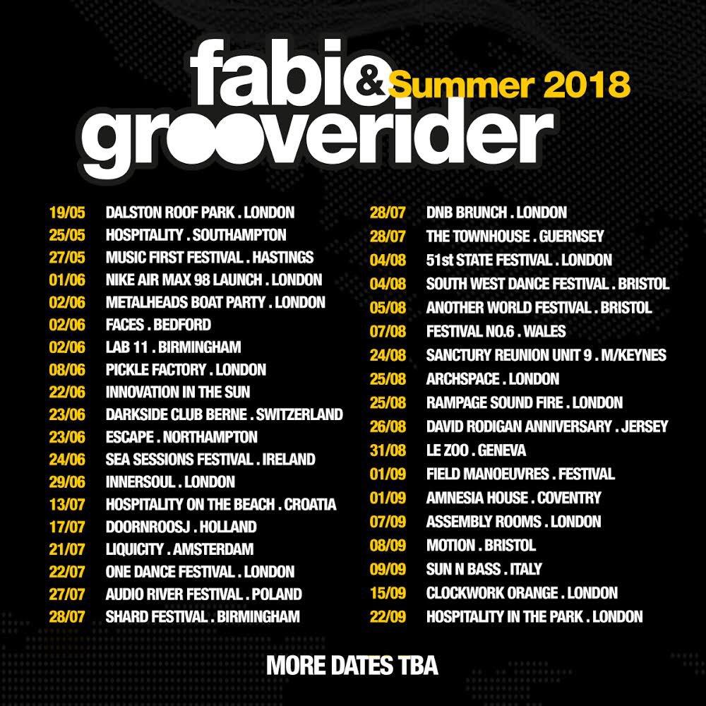 Summer 2018 👌🏿💥