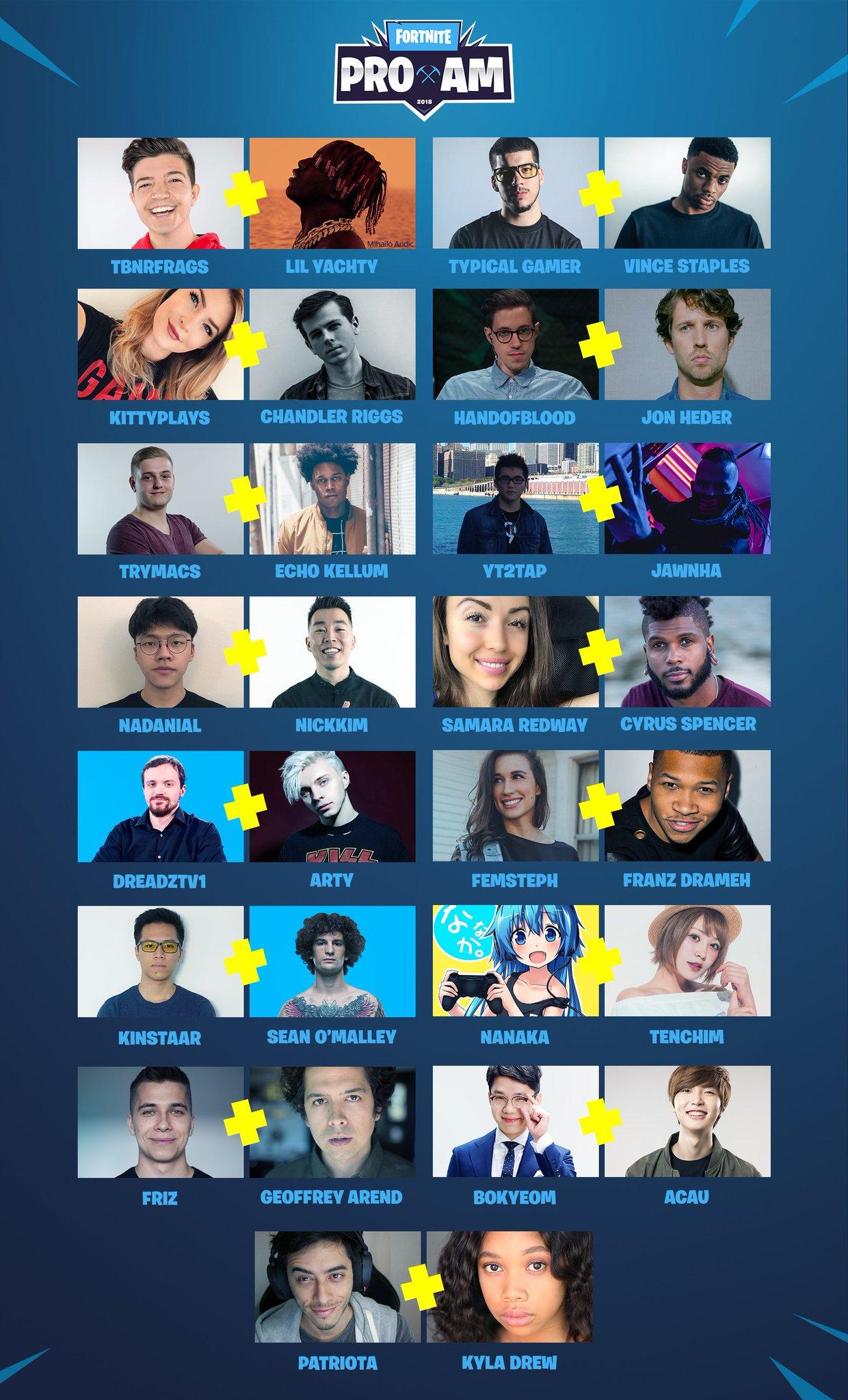 Travelers Celebrity Pro-Am - Travelers Championship - TPC ...