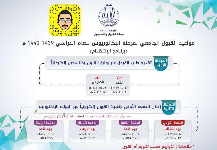 التسجيل في الجامعات On Twitter لخريجي الثانوية أعلنت جامعة