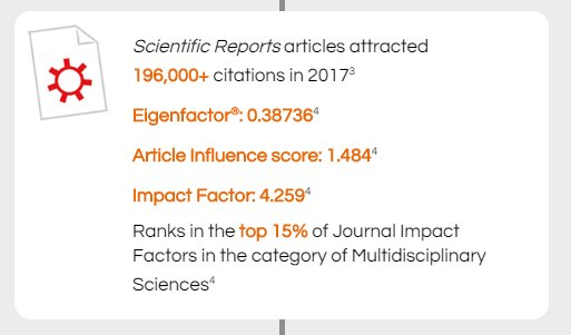 Scientific Reports on Twitter: