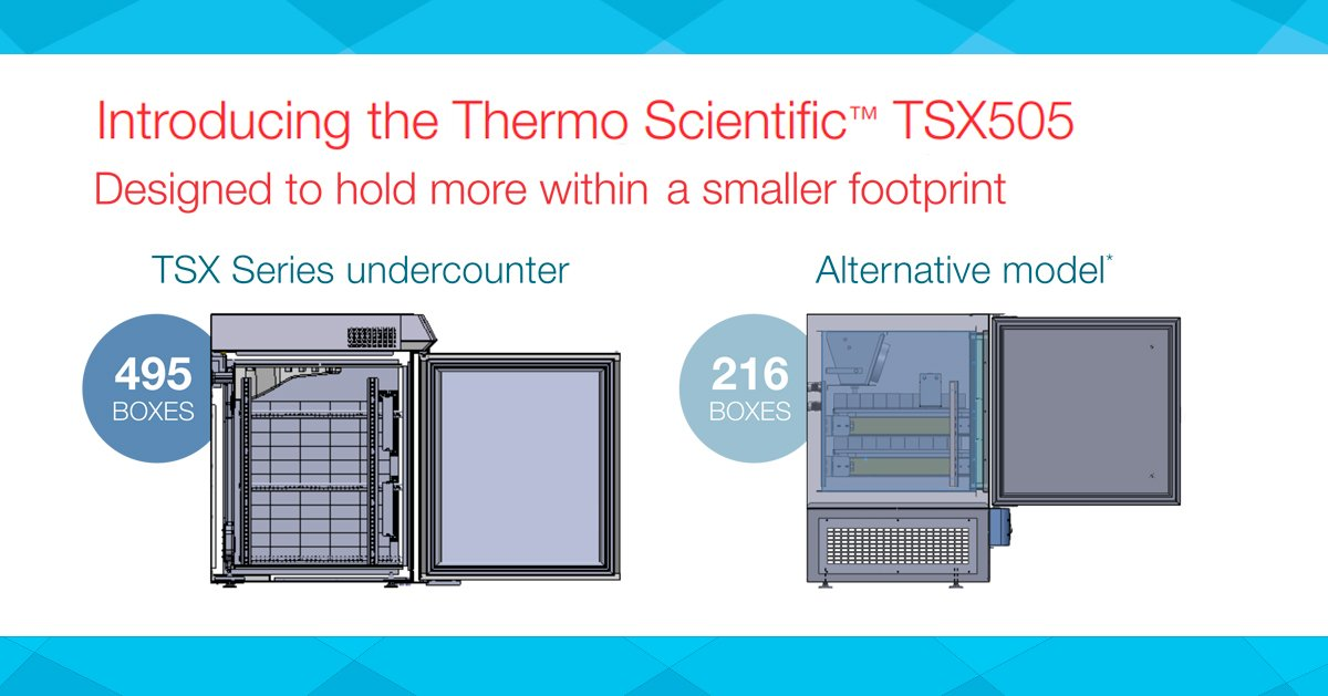 the new thermo scientific™ tsx505 undercounter refrigerator does not  include internal protrusions such as overhead fans  this allows you to  store more