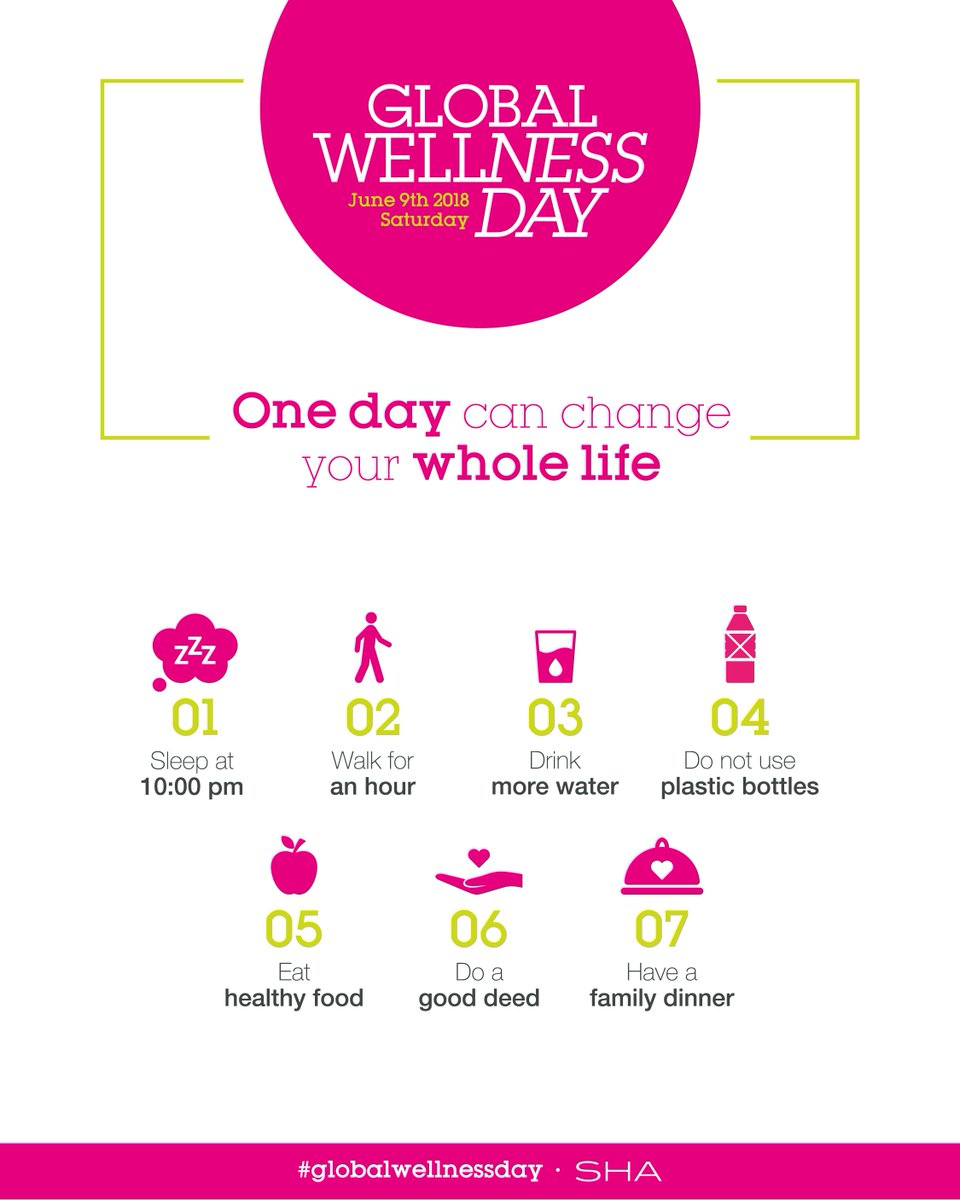 SHA Wellness Clinic on Twitter: