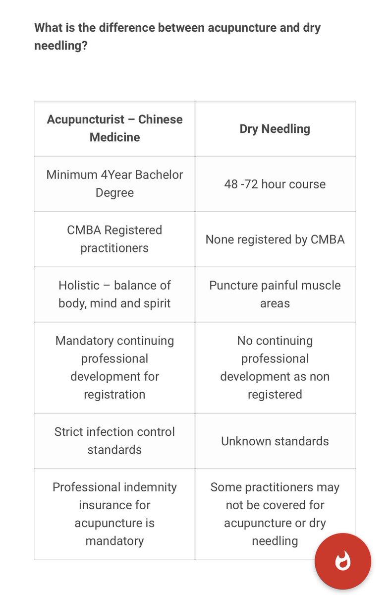 Dry Needling Vs Acupuncture - slidesharetrick