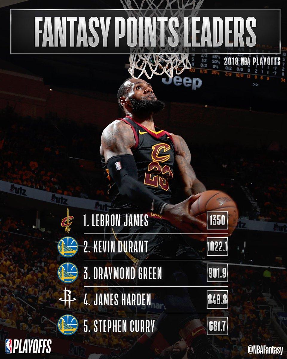 NBA Fantasy on Twitter