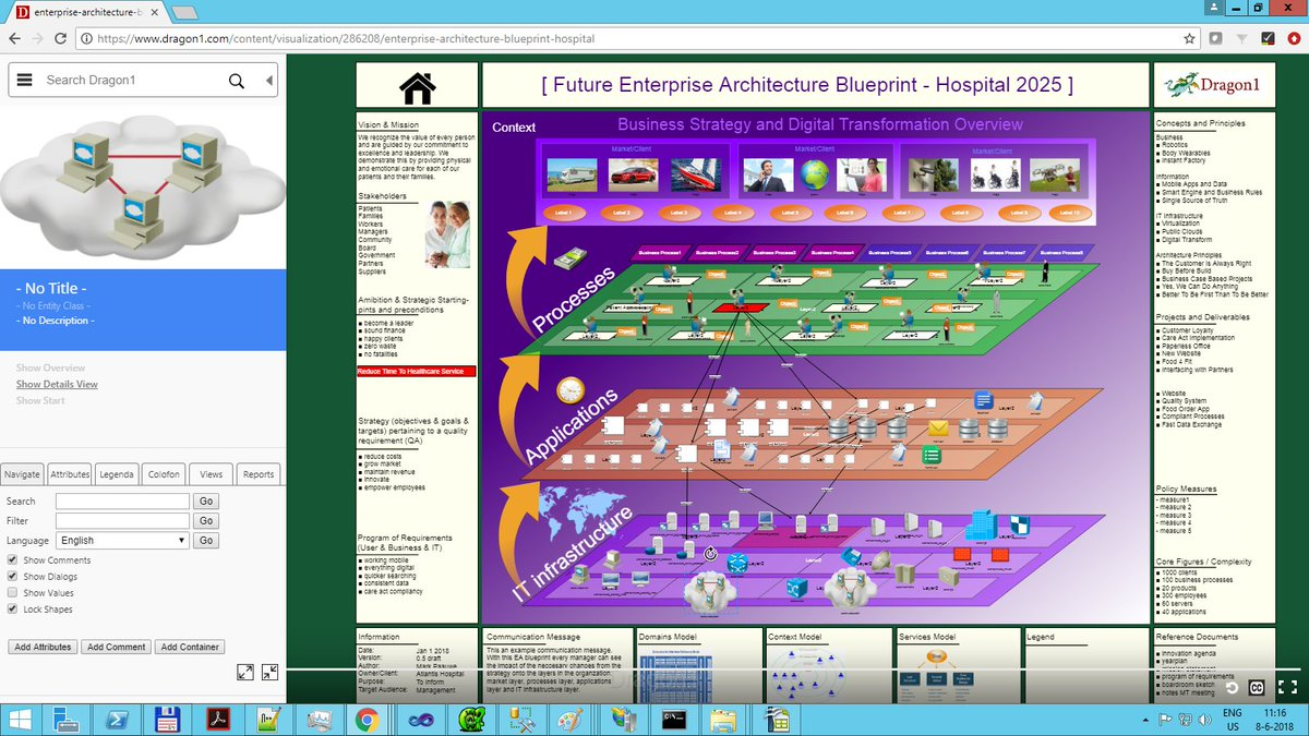 Dragon1 saas platform for enterprise architecture on twitter ea blueprints capability roadmaps create decision supporting visualizations artifacts in collaboration online on dragon1 malvernweather Gallery