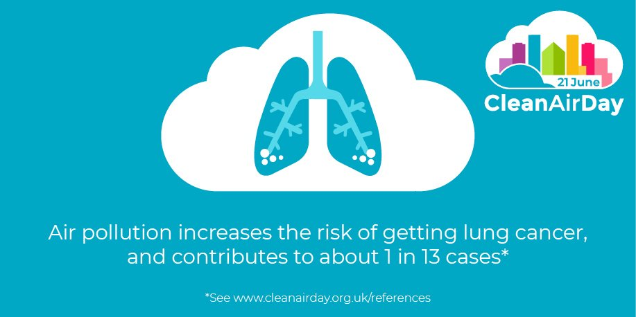 What Do Asthma Heart Disease And Cancer >> Bham City Council On Twitter Air Pollution Increases The Risk Of
