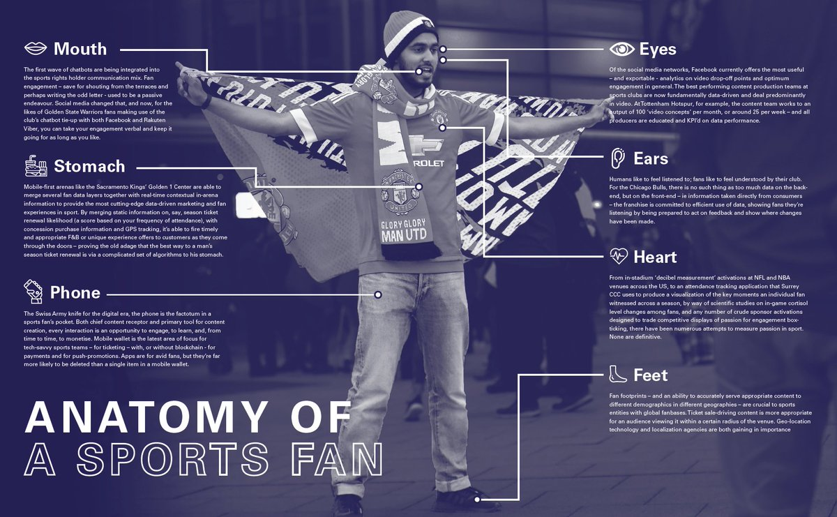 Anatomy of a sports fan by @LeadersBiz. The sports ticketing market is worth $45 bn annually.  but the current business ecosystem means a lot of that value is slipping away from rights holders – the event creators themselves – to secondary platforms #SportBusiness #LeadersWeek <br>http://pic.twitter.com/uI76vapz2a