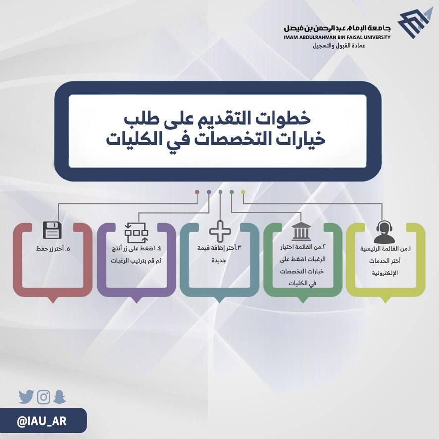 خطوات التقديم خيارات التخصصات داخل