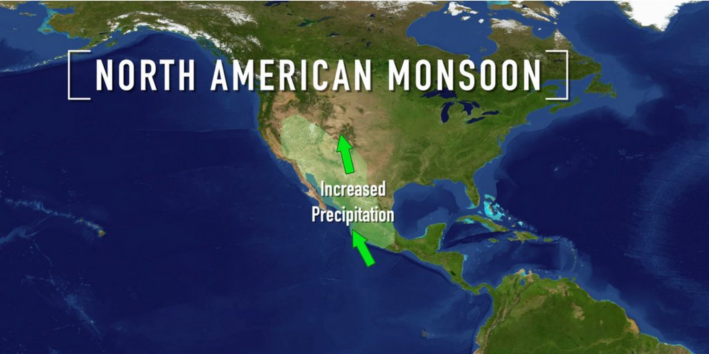 So what exactly is the North American monsoon? Learn here:  https://t.co/0IGNR84OiD  #monsoon2018