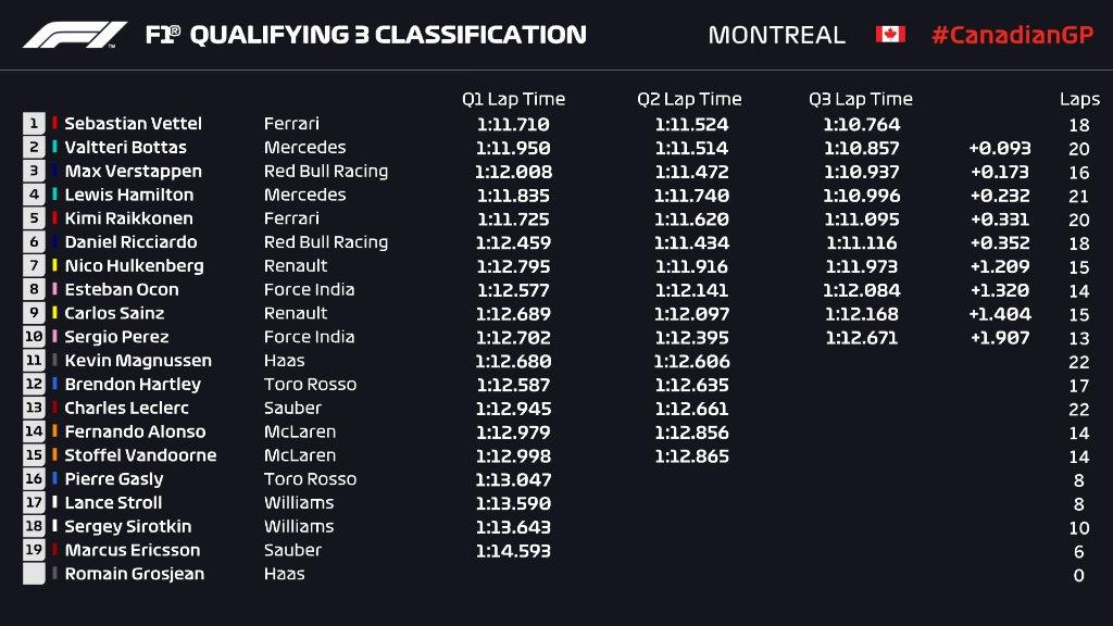 Formula 1 - 2018 / F2 Series - Página 11 DfRmoKEW0AIzmOo