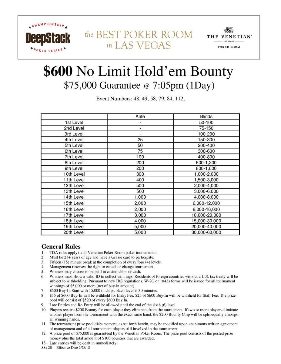Potawatomi casino wiki