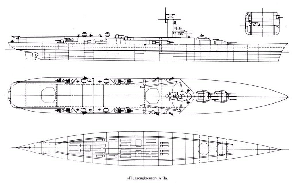 Les projets de bateaux de l'axe(toutes marques et toutes échelles confondues). DfTg4qMUEAAHm4O