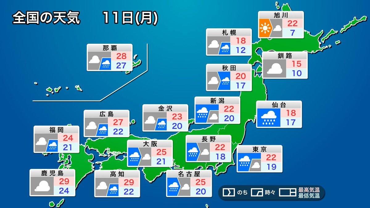 伊豆 天気