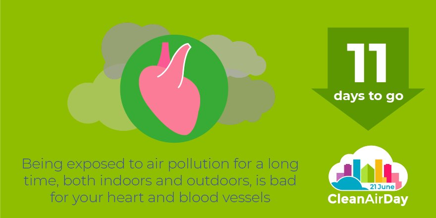 Being Exposed To Airpollution For A Long Time Both Indoors And Outdoors Is Bad For Your Heart And Blood Vessels Choose Less Polluted Routes And Protect