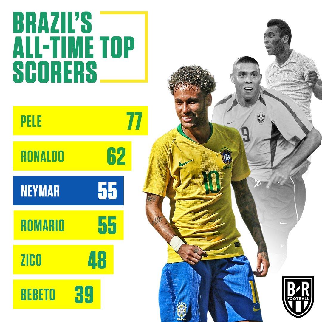 Romário on Twitter