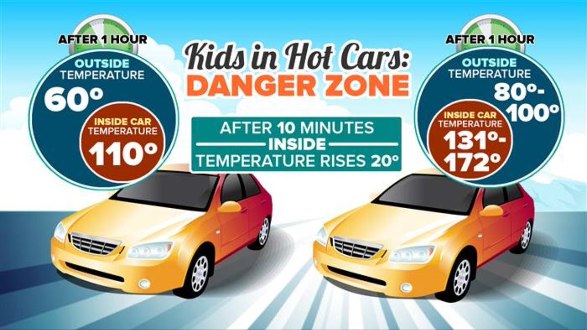 Image result for look again hot car