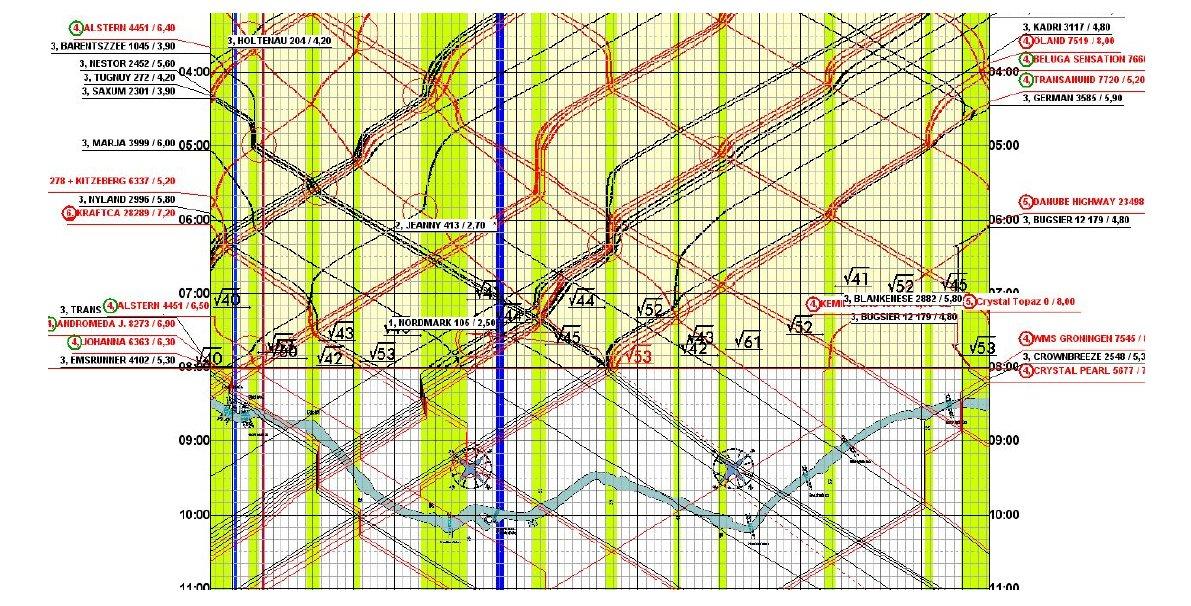 elevation data for floodplain mapping