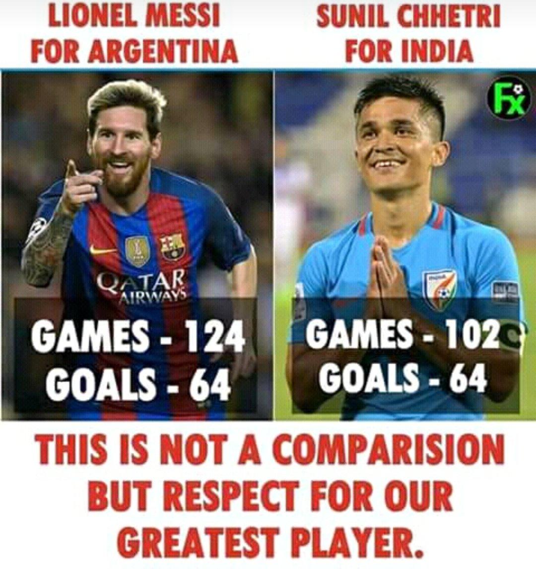 Indrajit Khatick on Twitter: