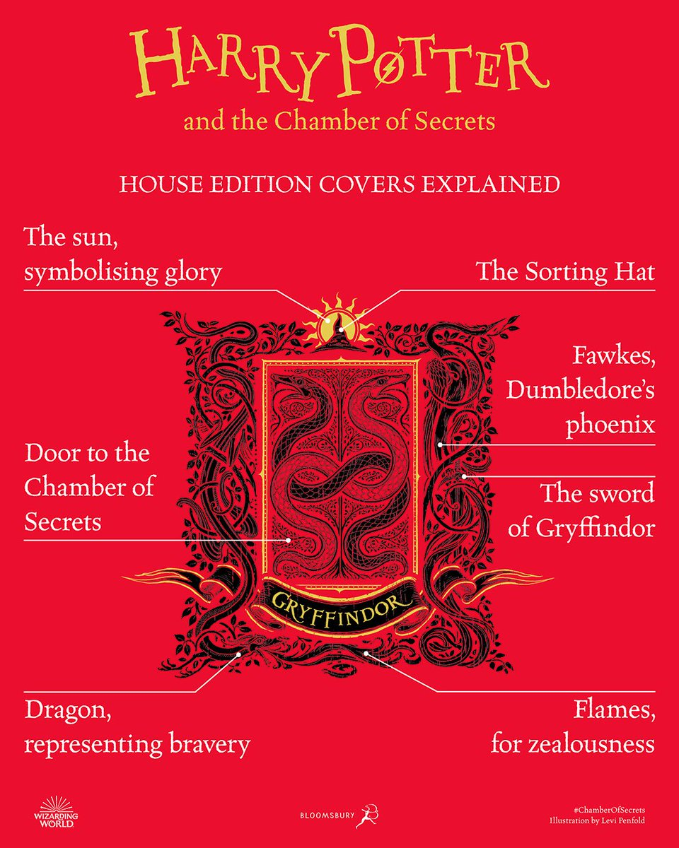 Its the final day of our #Gryffindor takeover, and many of you have asked about the crests for the #ChamberofSecrets House Editions and why they show snakes. Here is the crest for the Gryffindor editions explained!