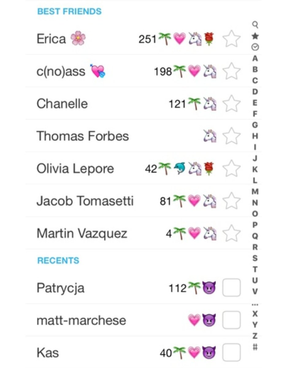 Snapchat friend emoji ideas