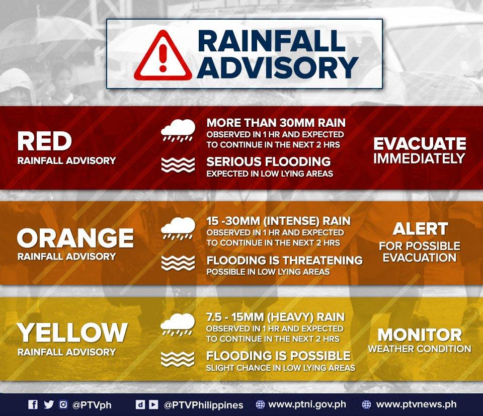Heavy Rainfall Warning Orange Latest News Breaking