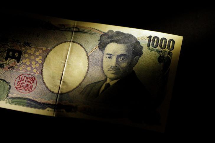 Reuters Top News On Twitter Yen Ticks Up Canadian Dollar