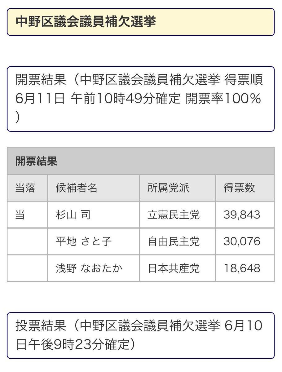 中野区議会補欠選挙 hashtag on ...